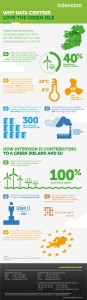 Inxn_Green_Ireland_Infographic_v6