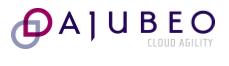 Ajubeo Logo