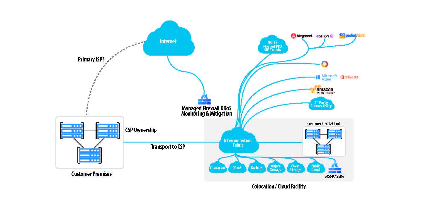 Webair_Network_Diagram